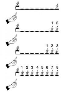 סדר הדלקת נרות חנוכה